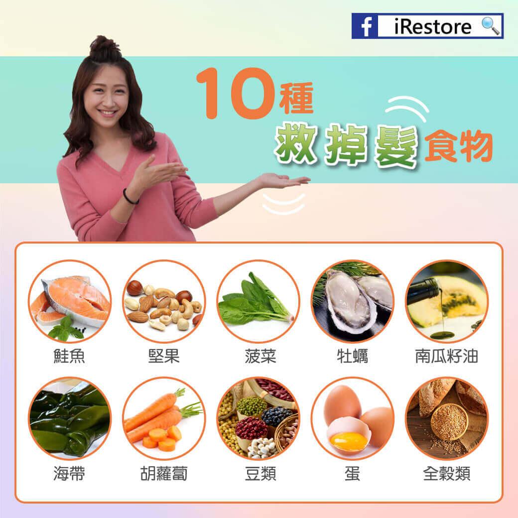 iRestore雷射生髮帽-衛生教育文章-救掉髮食物