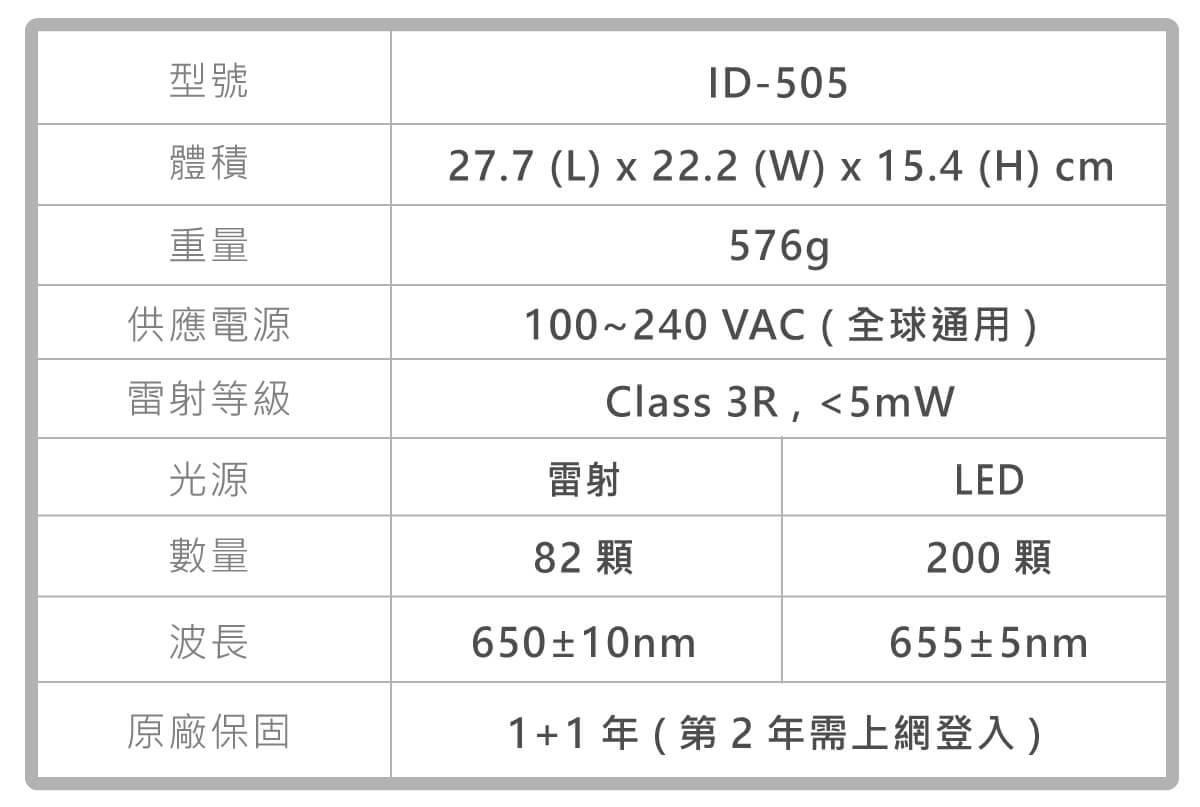 505產品頁_生髮鋼盔 推薦